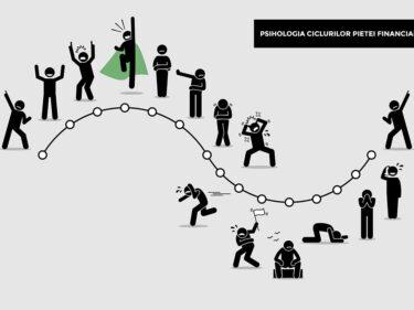 psihologia-ciclurilor-pietei-financiare-min